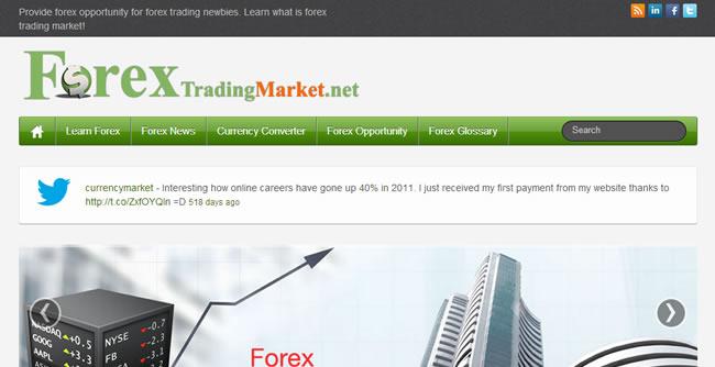 Forex Trading Market